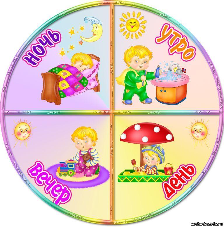 Часы SUNLIGHT  купить в интернетмагазине Санлайт фото