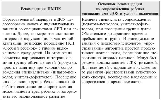 Городская больница новомосковск тульская область отделения